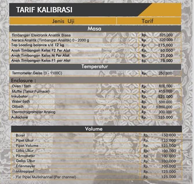 Kalibrasi 1