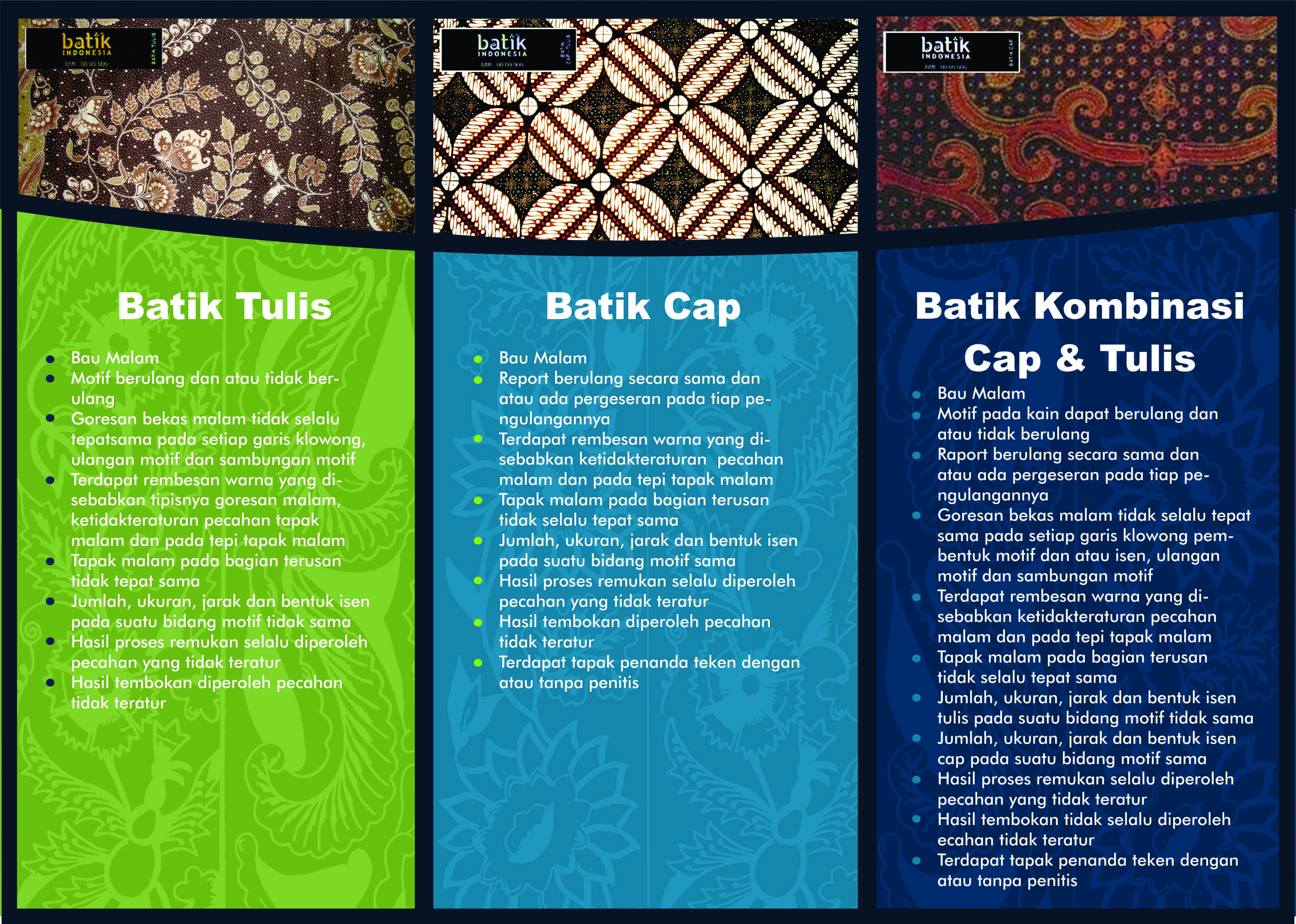 Leaflet Jenis Batik