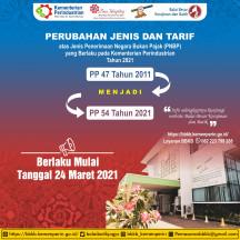 Perubahan Jenis dan Tarif PNBP